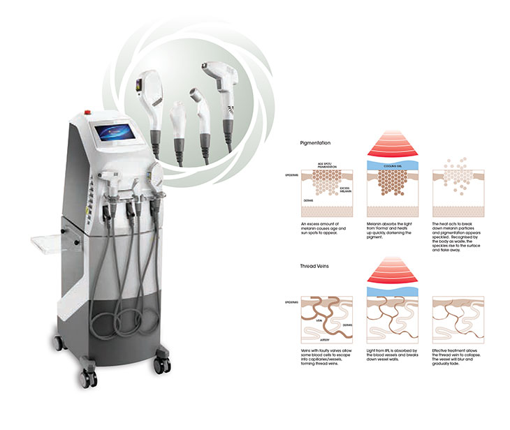 Laser treatment equipment